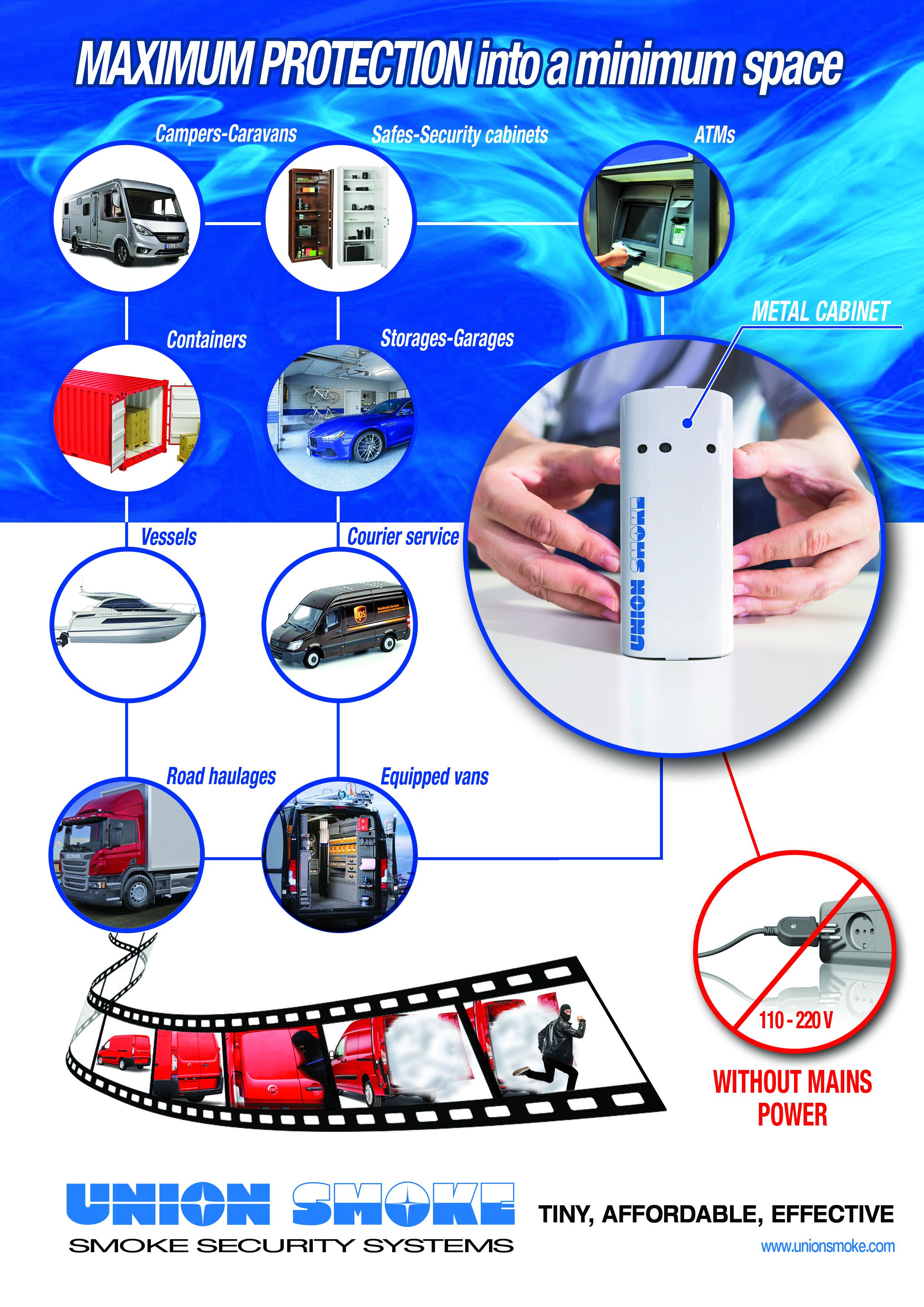 Smoke burglar Alarm system